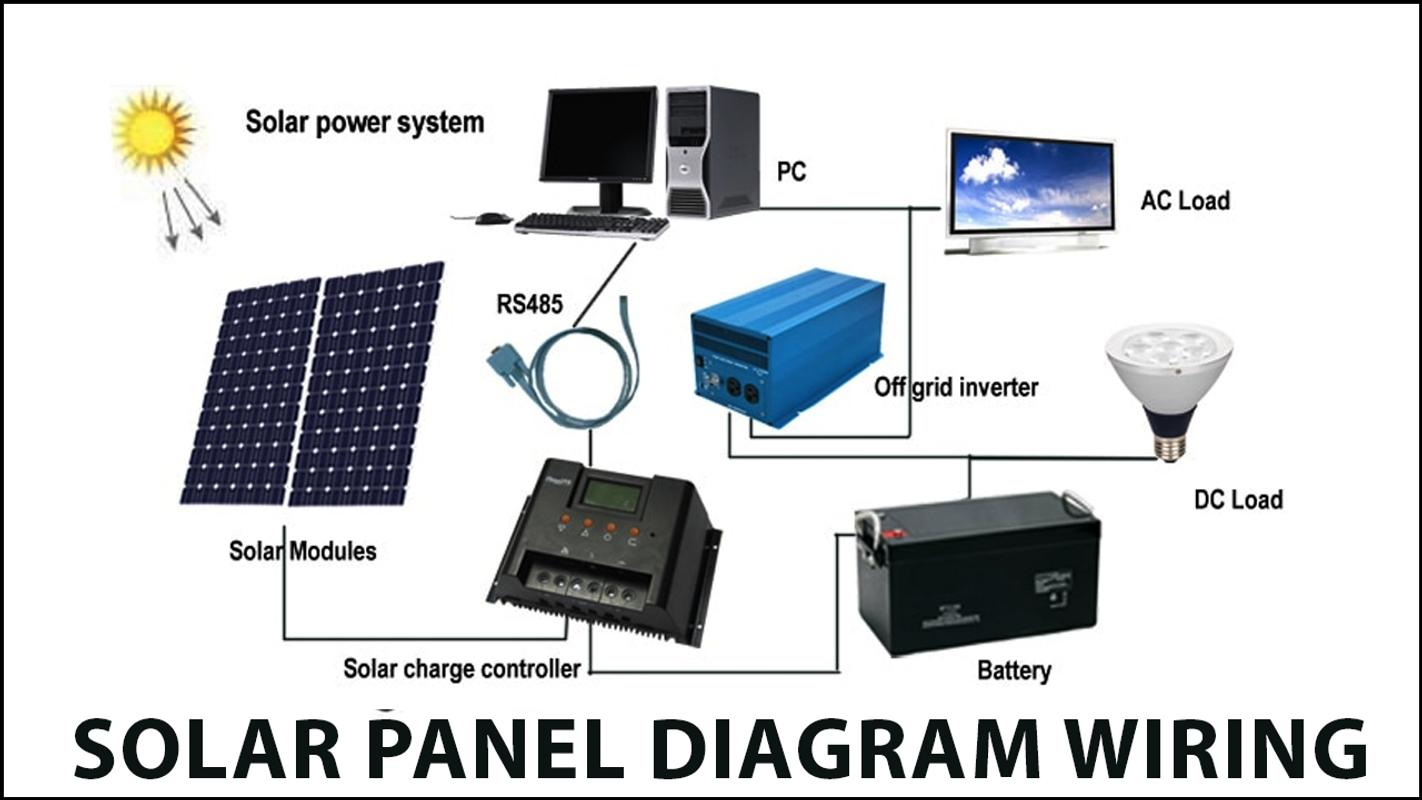 Solar Panel Diagram Wiring Library Rv On Grid Tie 4