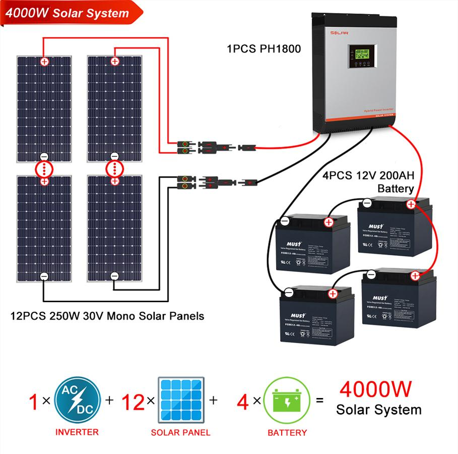 Solar Panel Diagram Wiring for Android - APK Download on