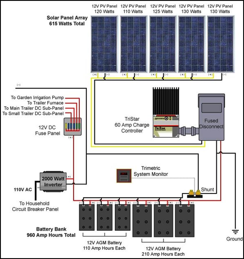 Solar Panel Diagram Wiring For Android Apk Download
