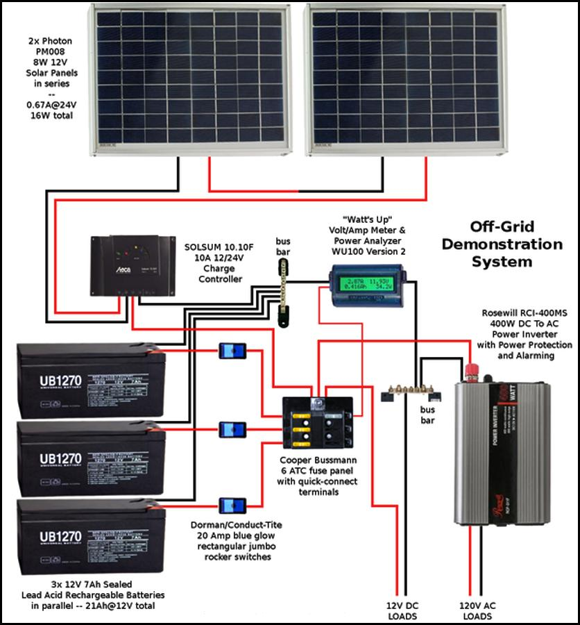 wiring diagram solar panels installation solar wiring diagram wiring diagrams  solar wiring diagram wiring diagrams