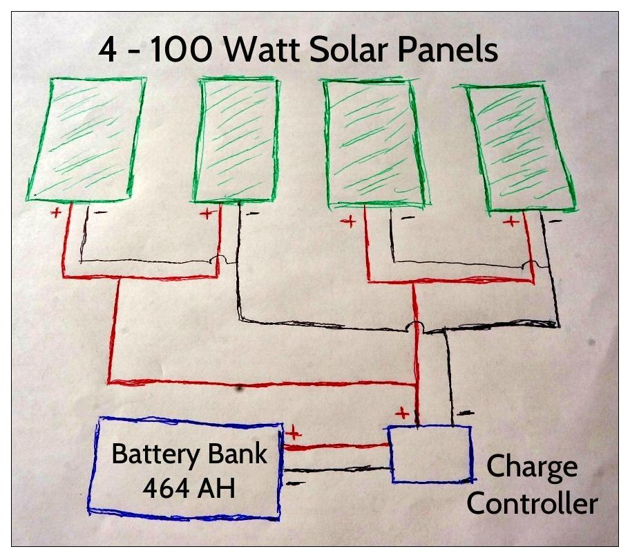 Sketch Solar Panel Diagram Wiring for Android - APK Download on