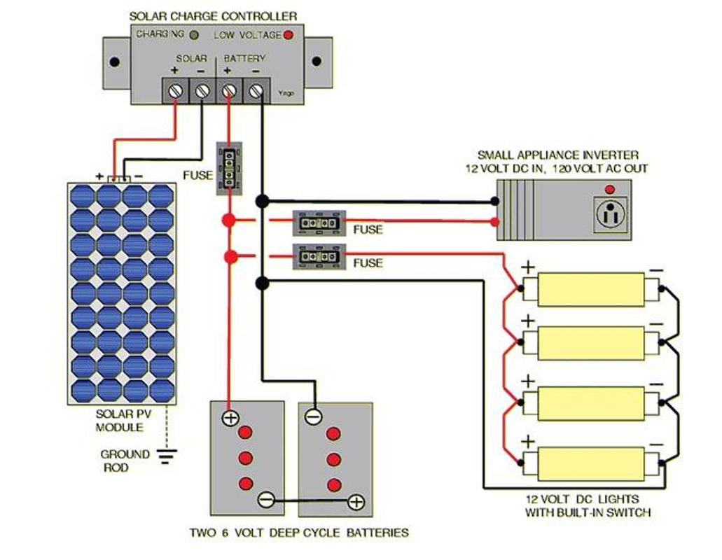 solar electrical wiring solar power electrical wiring diagram solar wiring diagram for android - apk download