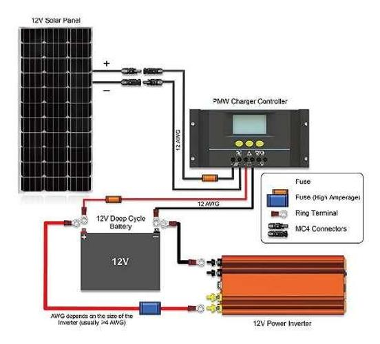 solar wiring diagram app  solar wiring system for android