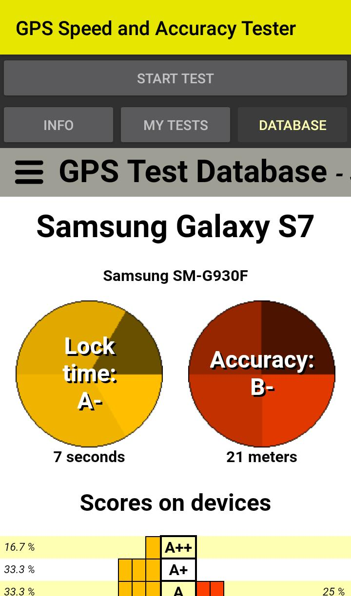 GPS Speed and Accuracy Tester for Android - APK Download