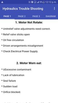 Hydraulic,Pneumatic Trouble Shoot,Fault and Repair poster
