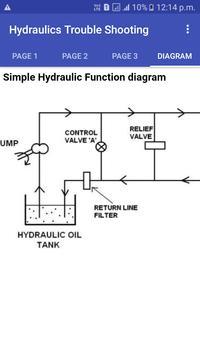 Hydraulic,Pneumatic Trouble Shoot,Fault and Repair screenshot 3