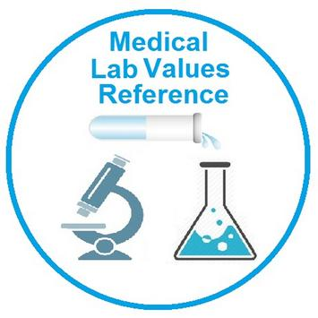 Lab Values Reference (Free) poster