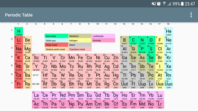 Periodic table of elements apk download free education app for periodic table of elements poster urtaz Image collections