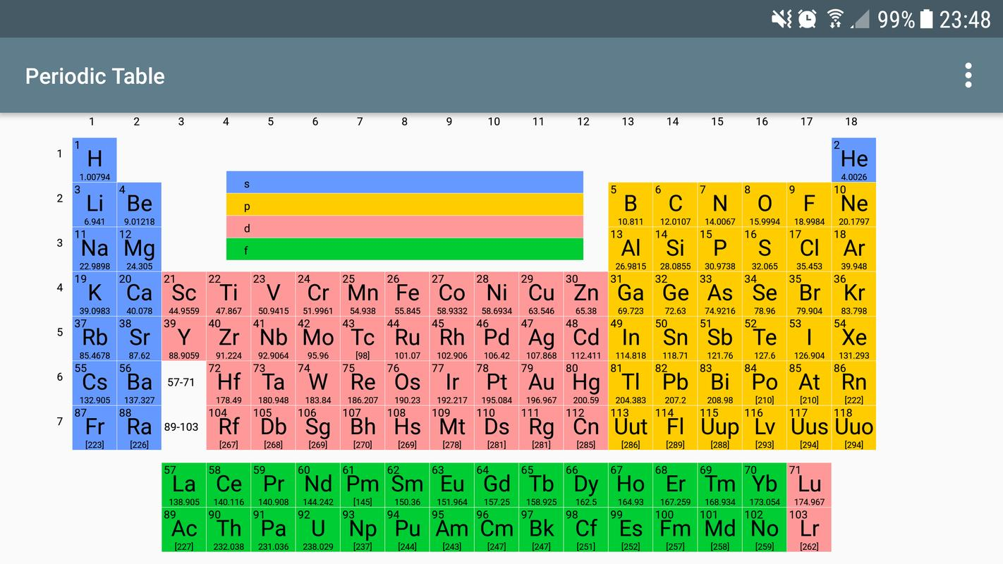 Periodic table 2017 pro v0 patched apk download the periodic table periodic table urtaz Choice Image