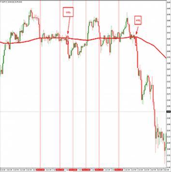 Tutorial Pro Forex Trading Free screenshot 2
