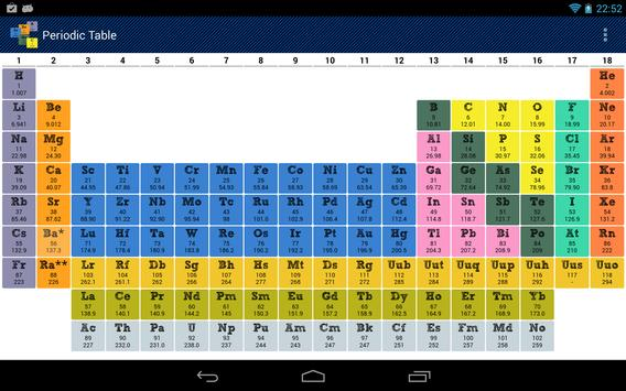 Periodic table apk download free education app for android periodic table apk screenshot urtaz Gallery