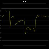 Vocal Pitch Monitor ícone