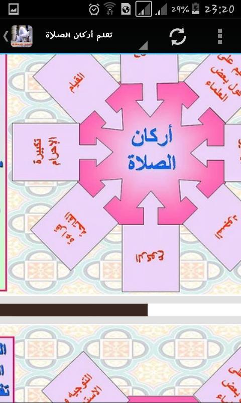 ... تعلم كيفية الصلاة apk screenshot