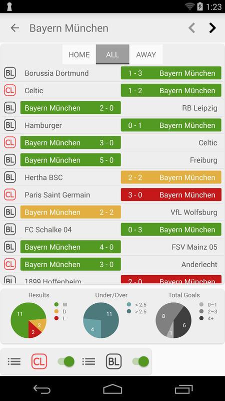 Football statistics for betting