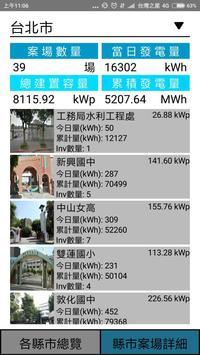 大同 Solar 監控系統 poster