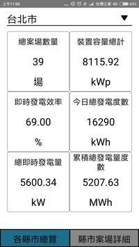 大同 Solar 監控系統 screenshot 1