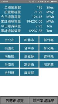 大同 Solar 監控系統 screenshot 2