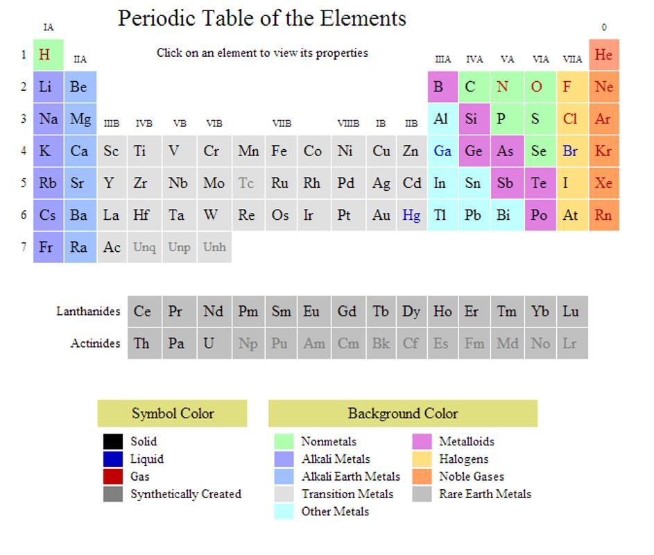 Periodic table of elements apk download free education app for periodic table of elements apk screenshot urtaz Choice Image