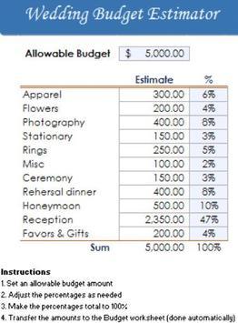 Wedding Budget Tracker screenshot 3