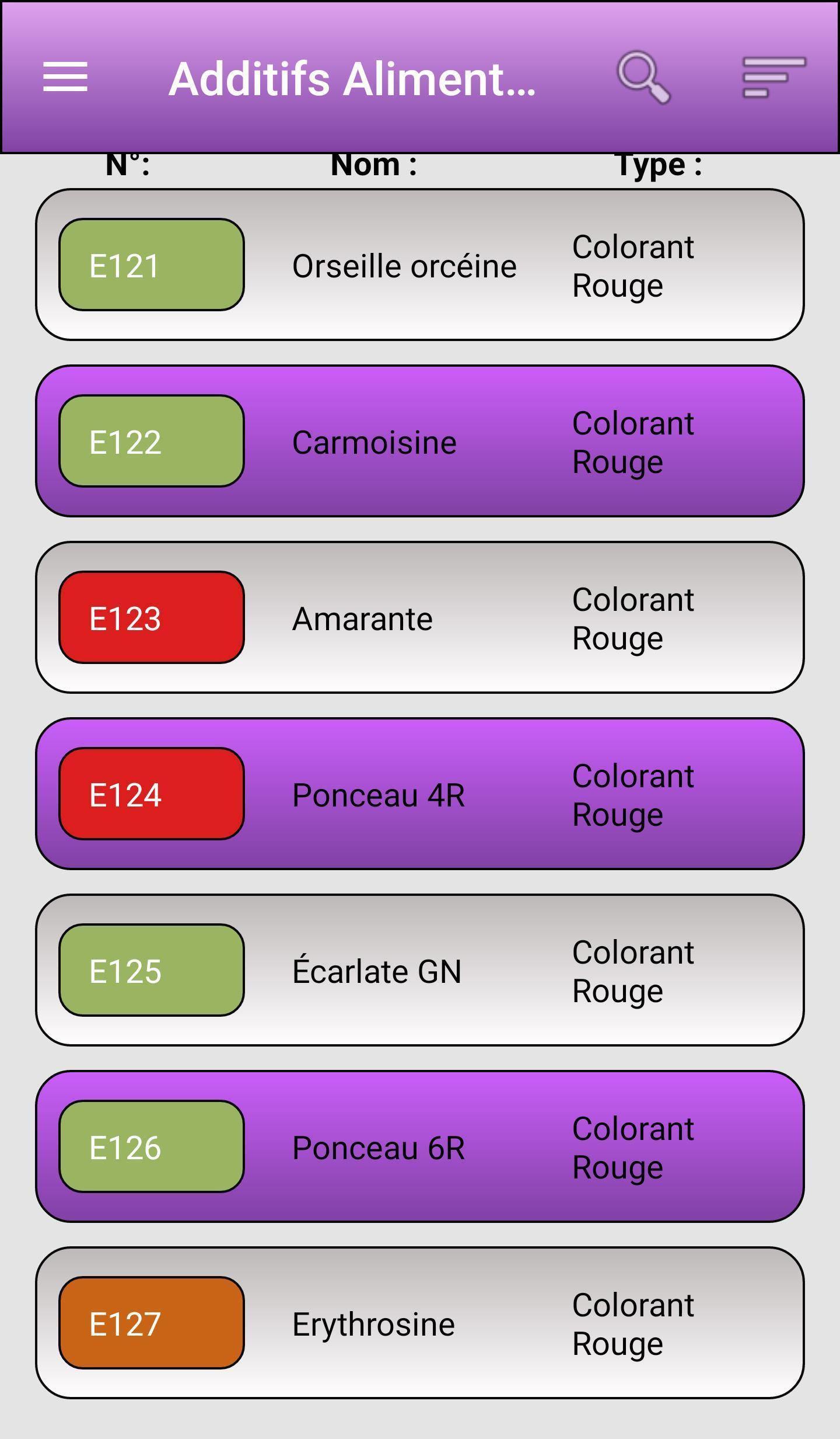 الإضافات غذائية أرقام رموز For Android Apk Download