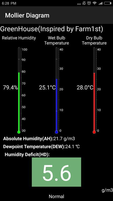 Mollier-Diagramm (Gartenbau) APK-Download - Kostenlos Wetter APP für ...