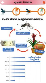 Dengue Awareness screenshot 5