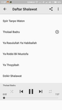 Shalawat Nabi MP3 ( Offline ) poster