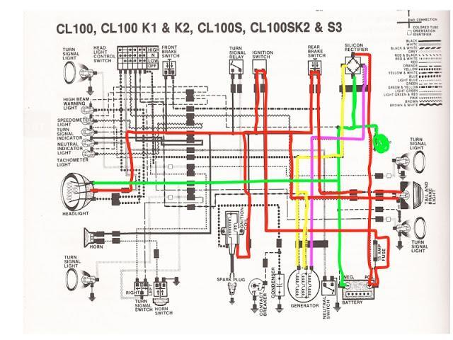 Bike Wiring Diagram for Android - APK Download on