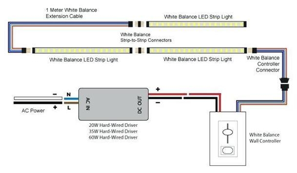 Installing LED Tape Lighting for Android - APK DownloadAPKPure.com