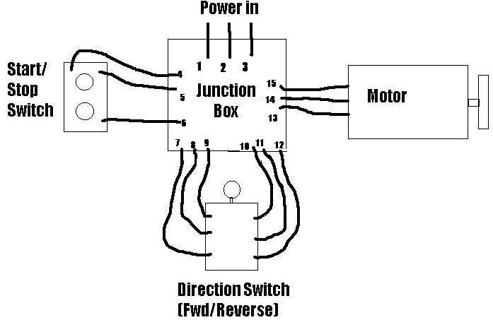 Stop Start Wiring Diagram from image.winudf.com