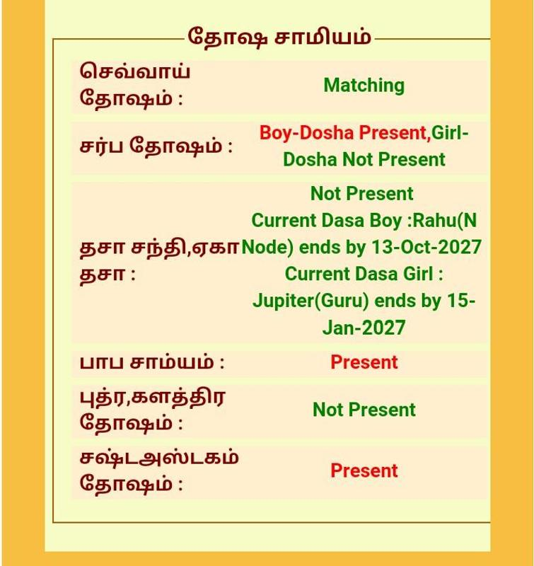 Jathagam Porutham For Marriage In Tamil Software