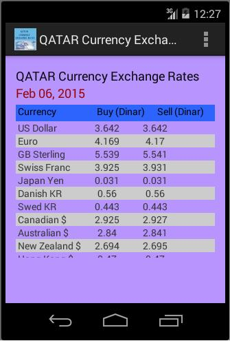 Qatar Currency Exchange Rates For