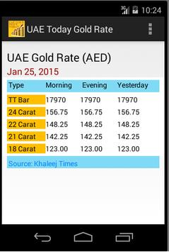 UAE Gold Price(AED) Today poster