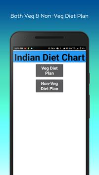 Indian Diet Plan for Weight Loss poster