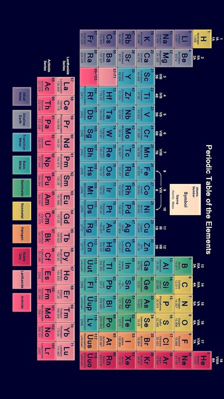 Periodic table 2018 free apk download free education app for periodic table 2018 free apk screenshot urtaz Images