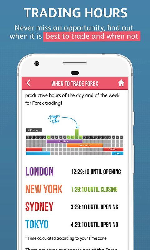 Forex Trading for BEGINNERS for Android - APK Download