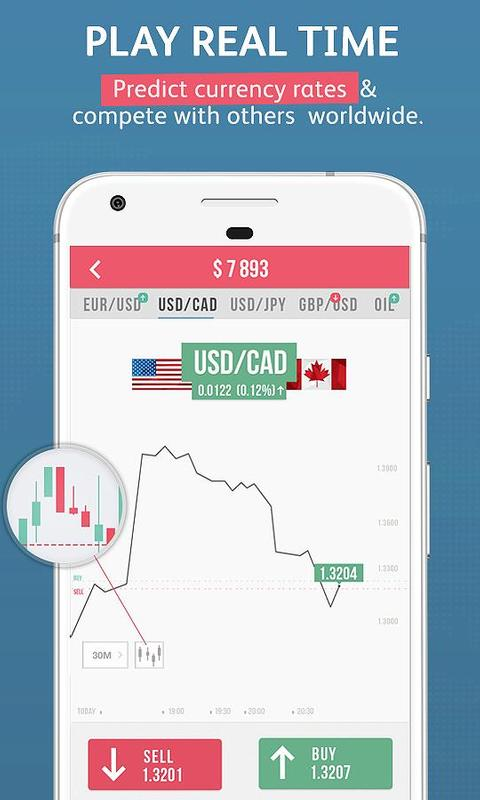 Forex trading application download