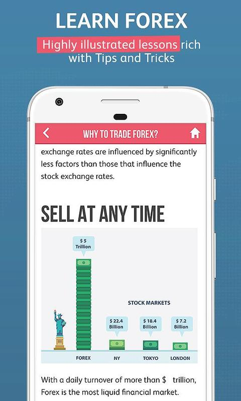 Best forex trading app for beginners