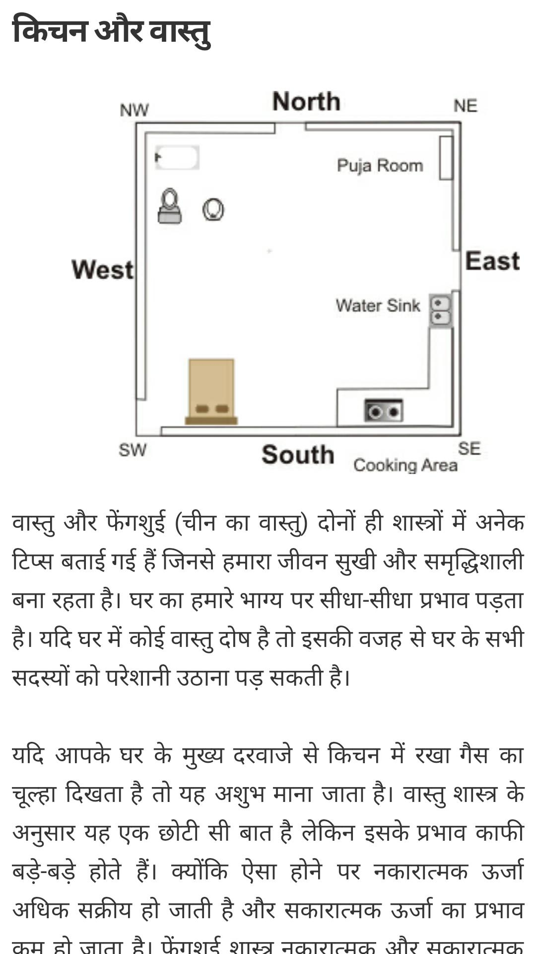 Fabulous Vastu Shastra In Hindi For Android Apk Download Download Free Architecture Designs Scobabritishbridgeorg