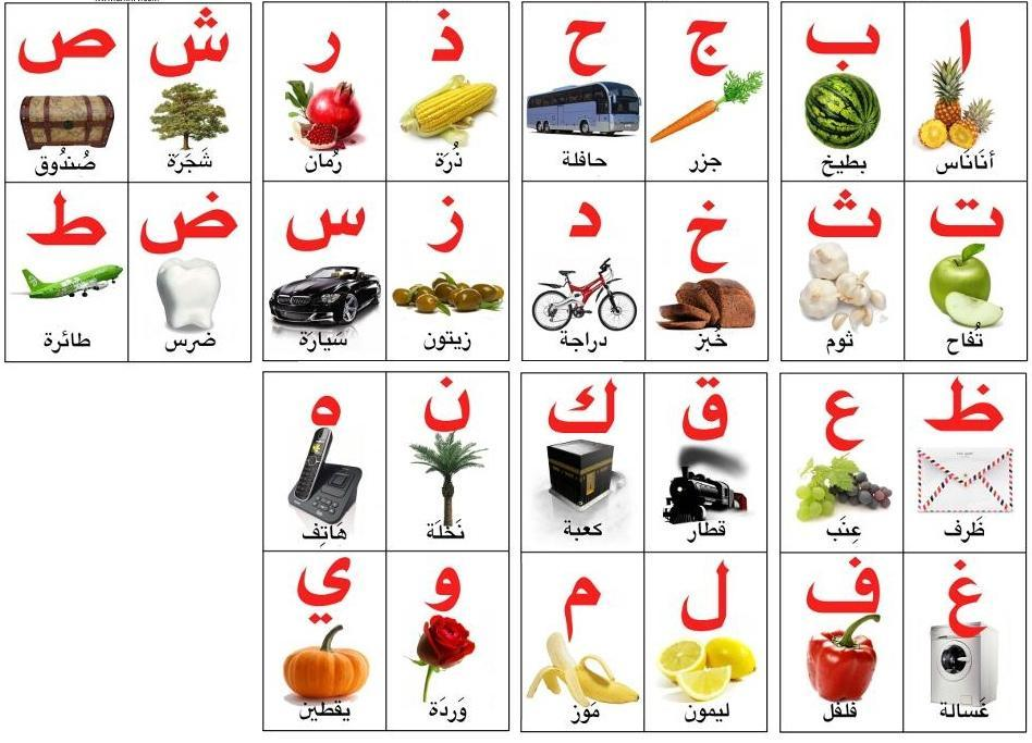 арабский алфавит на русском в картинках поговорим кавказских народах
