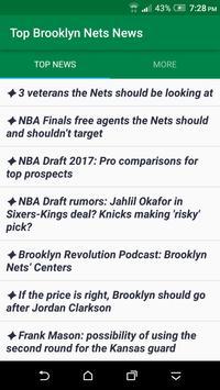 Top Brooklyn Nets News poster