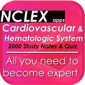 NCLEX Cardio & Hemato Sys Quiz icon