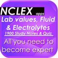 NCLEX Lab Values &Pharmacology