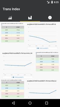 Trans Index apk screenshot