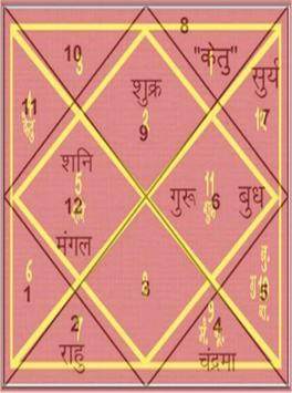 Kundli in hindi screenshot 2