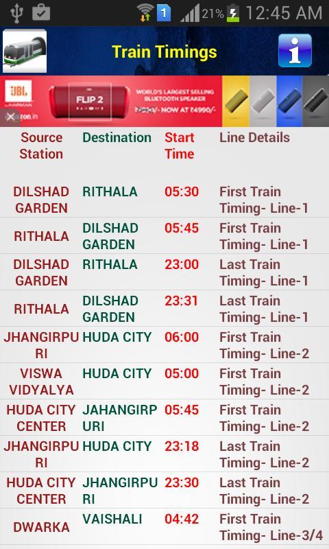 DMRC : Delhi Metro poster