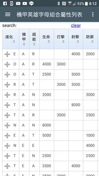 Tretta屬性序列表(Tretta type chart) screenshot 7