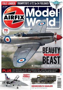 Airfix Model World Magazine poster