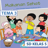 BSE SD kelas 5 tema 3 icon