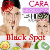 overcoming Natural Black Spots icon